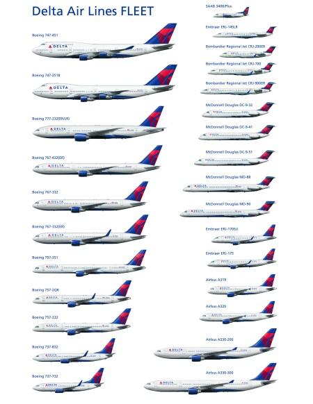 delta-airlines-fleet